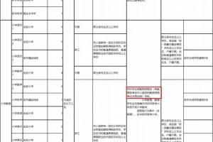 留意社会考生报考杭州这几个区可用教资合格证明
