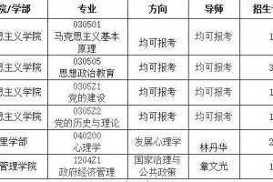 在职读博北京师范大学高校思想政治工作主干在职读博解析